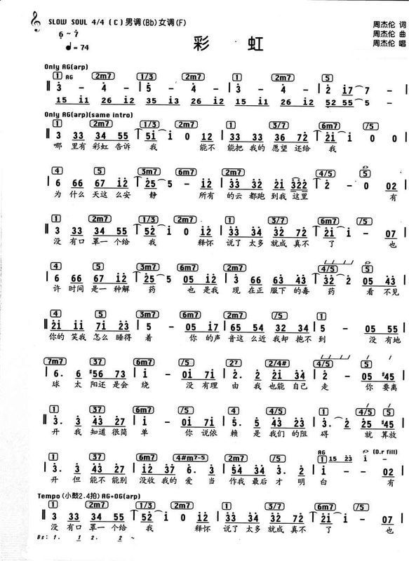 彩虹周杰伦钢琴曲简谱【相关词_ 周杰伦彩虹钢琴曲】