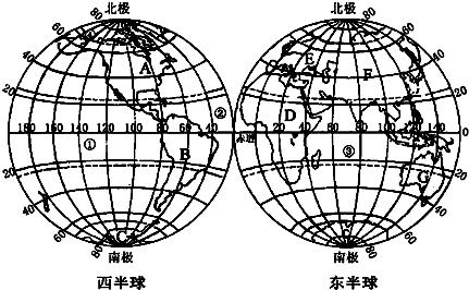 """读""""东西半球海陆分布图"""",完成下列各题: (1)根据图中字母代号填出各"""