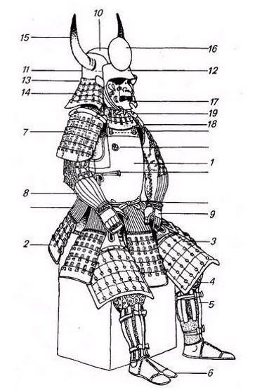 日本盔甲,日本古代盔甲,日本铠甲武士带的那种面具艺名叫什么
