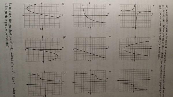 请求初中分数图象题目和三次初中函数的函数方数学倒装句函数图片