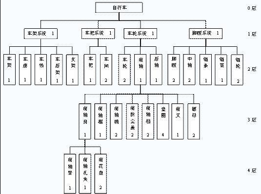 工装电路标识图