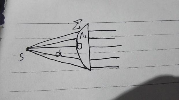 要凸平_折射率分别为n1的平凸透镜如图所示,空气中的一点光源