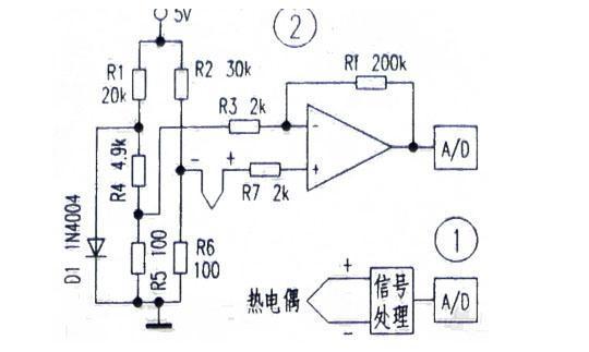 其工作原理是温差电效应。例如,由两种不同的导体材料构成的接点,在接点处可产生电动势。这个电动势的大小和方向与该接点处两种不同的导体材料的性质和两接点处的温差有关。如果把这两种不同的导体材料接成回路,当两个接头处温度不同时,回路中即产生电流。这种现象称为温差电效应或塞贝克效应。 构成温差电偶的材料,既可以是金属,也可以是半导体。在结构上既可以是线、条状的实体,也可以是利用真空沉积技术或光刻技术制成的薄膜。实体型的温差电偶多用于测温,薄膜型的温差电堆(由许多个温差电偶串联而成)多用于测量辐射,例如,用来标定各