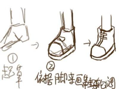 漫画人物眼睛,手,鞋,头发的画法.要图片.还有衣领.